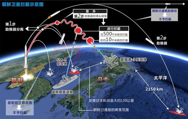 朝鲜半岛局势或将重创全球电子产品供应链