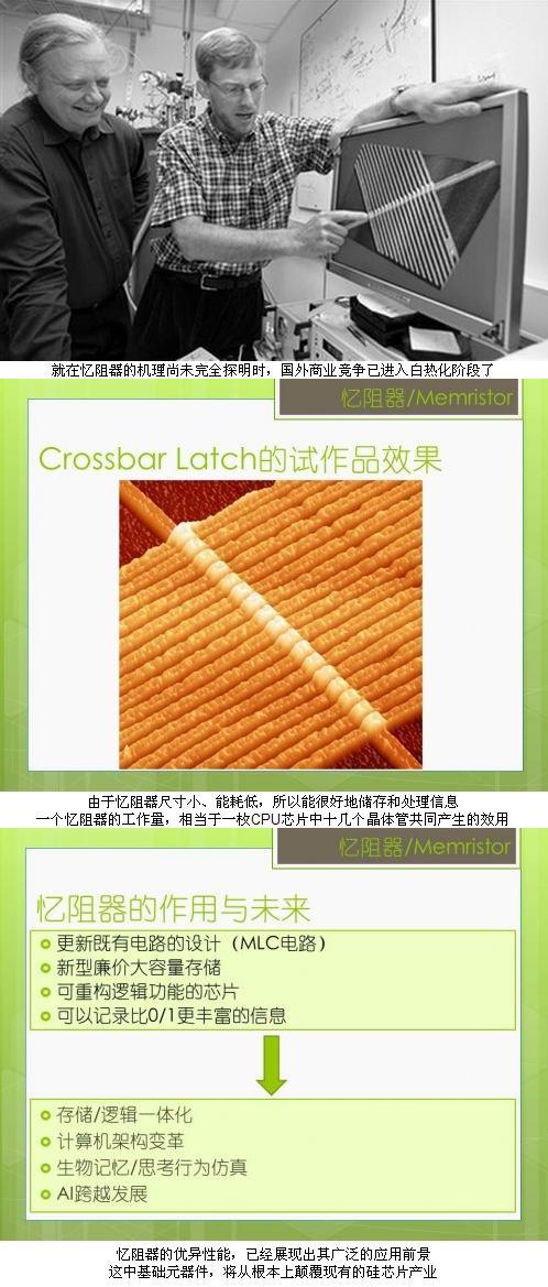 忆阻器取代晶体管引全球技术竞赛 中国严重落后 - STAR - 电子元器件