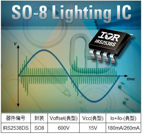 IR推出IRS2538DS控制IC电感镇流器替代方案 - STAR - 电子元器件