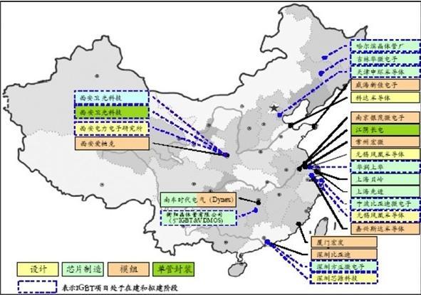 随着IGBT技术的发展,IGBT已经从工业扩展到消费电子应用,成为未来10年发展最迅速的功率半导体器件;而在中国市场,轨道交通、家电节能、风力发电、太阳能光伏和电力电子等应用更是引爆了IGBT应用市场。据IHS iSuppli公司中国研究服务即将发表的一份报告,由于绿色能源与能源效率得到更多的重视,以及政府投资支持和严格的能源政策,2011-2015年中国绝缘栅双极型晶体管(IGBT)市场销售额的复合年度增长率将达13%。2011年IGBT销售额将达到8.